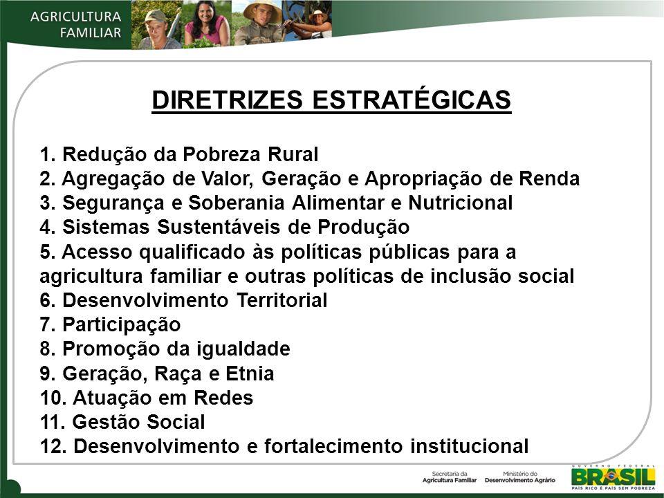 DIRETRIZES ESTRATÉGICAS 1.Redução da Pobreza Rural 2.