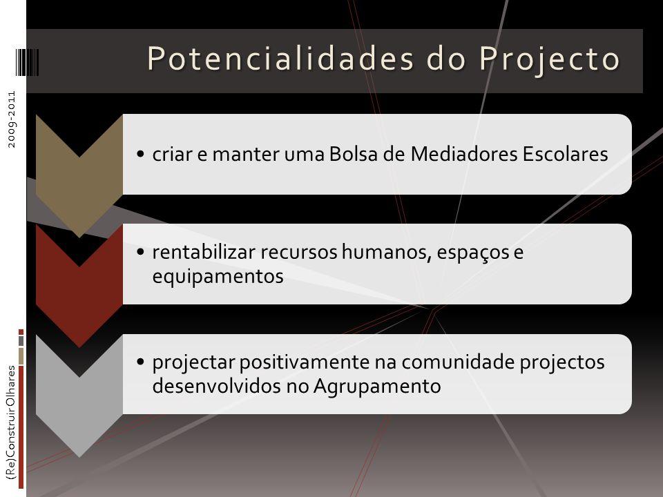 (Re)Construir Olhares2009-2011 Potencialidades do Projecto criar e manter uma Bolsa de Mediadores Escolares rentabilizar recursos humanos, espaços e equipamentos projectar positivamente na comunidade projectos desenvolvidos no Agrupamento
