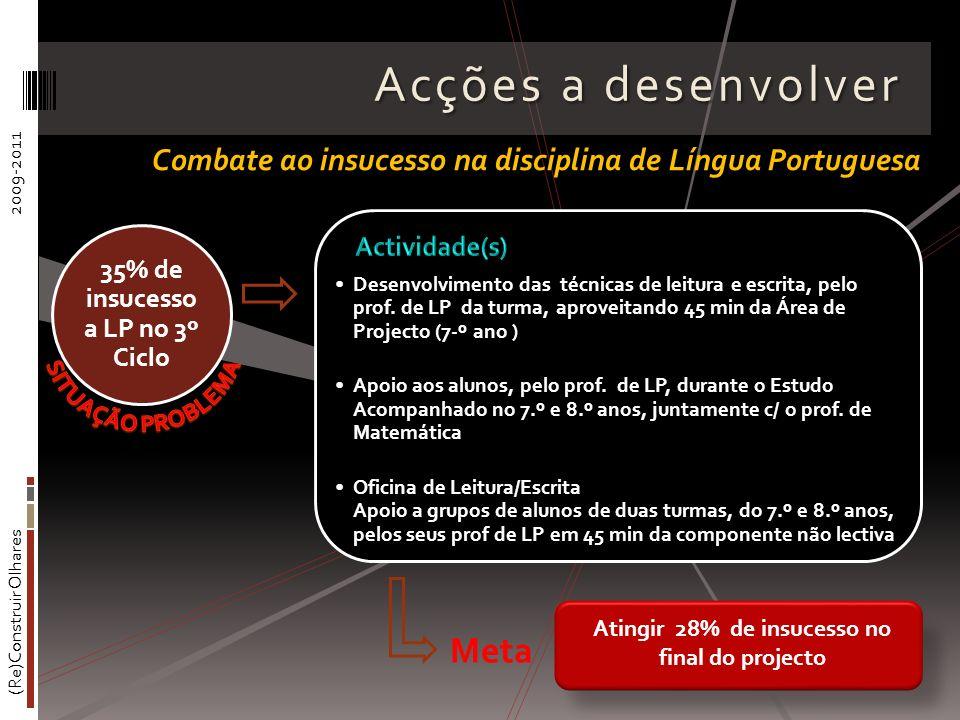 (Re)Construir Olhares2009-2011 Acções a desenvolver Desenvolvimento das técnicas de leitura e escrita, pelo prof. de LP da turma, aproveitando 45 min