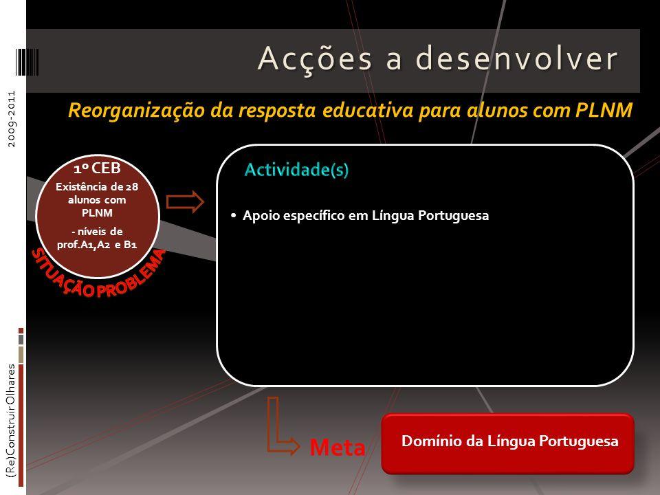 (Re)Construir Olhares2009-2011 Acções a desenvolver Apoio específico em Língua Portuguesa Existência de 28 alunos com PLNM - níveis de prof.A1,A2 e B1 Reorganização da resposta educativa para alunos com PLNM Domínio da Língua Portuguesa Meta 1º CEB