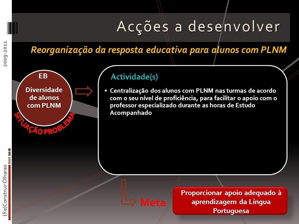(Re)Construir Olhares2009-2011 Acções a desenvolver Centralização dos alunos com PLNM nas turmas de acordo com o seu nível de proficiência, para facil