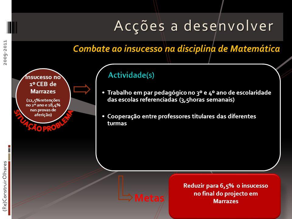 (Re)Construir Olhares2009-2011 Acções a desenvolver Trabalho em par pedagógico no 3º e 4º ano de escolaridade das escolas referenciadas (3,5horas sema