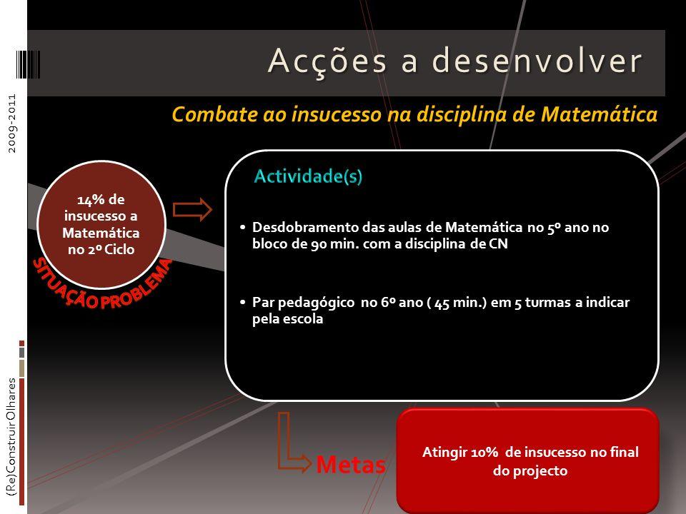 (Re)Construir Olhares2009-2011 Acções a desenvolver Desdobramento das aulas de Matemática no 5º ano no bloco de 90 min. com a disciplina de CN Par ped