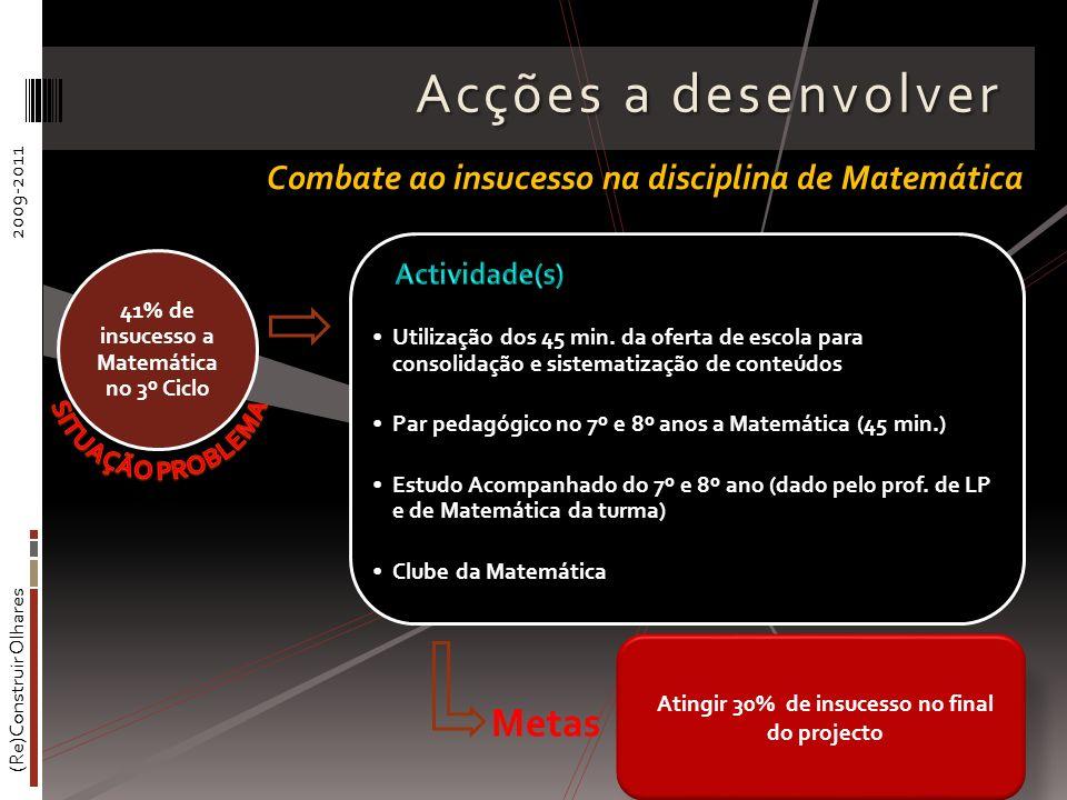 (Re)Construir Olhares2009-2011 Acções a desenvolver Utilização dos 45 min. da oferta de escola para consolidação e sistematização de conteúdos Par ped