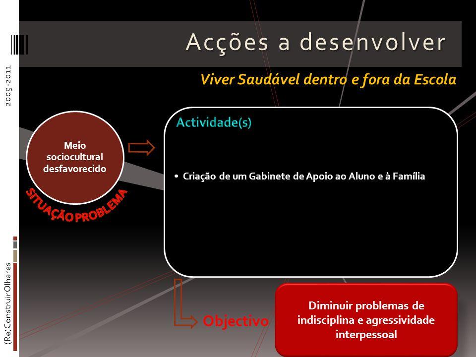 (Re)Construir Olhares2009-2011 Acções a desenvolver Criação de um Gabinete de Apoio ao Aluno e à Família Meio sociocultural desfavorecido Viver Saudáv