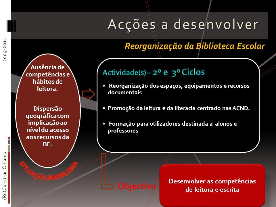 (Re)Construir Olhares2009-2011 Acções a desenvolver Reorganização dos espaços, equipamentos e recursos documentais Promoção da leitura e da literacia centrado nas ACND.