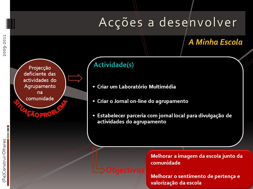 (Re)Construir Olhares2009-2011 Acções a desenvolver Criar um Laboratório Multimédia Criar o Jornal on-line do agrupamento Estabelecer parceria com jor