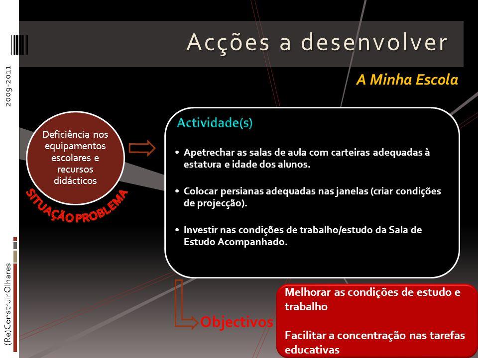(Re)Construir Olhares2009-2011 Acções a desenvolver Apetrechar as salas de aula com carteiras adequadas à estatura e idade dos alunos.