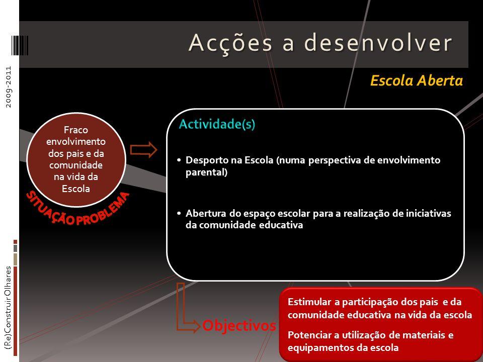 (Re)Construir Olhares2009-2011 Acções a desenvolver Desporto na Escola (numa perspectiva de envolvimento parental) Abertura do espaço escolar para a r