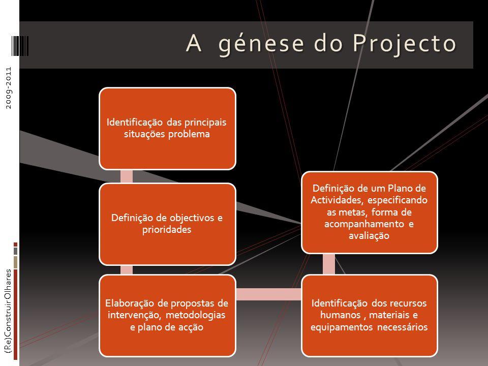 (Re)Construir Olhares2009-2011 A génese do Projecto Identificação das principais situações problema Definição de objectivos e prioridades Elaboração d