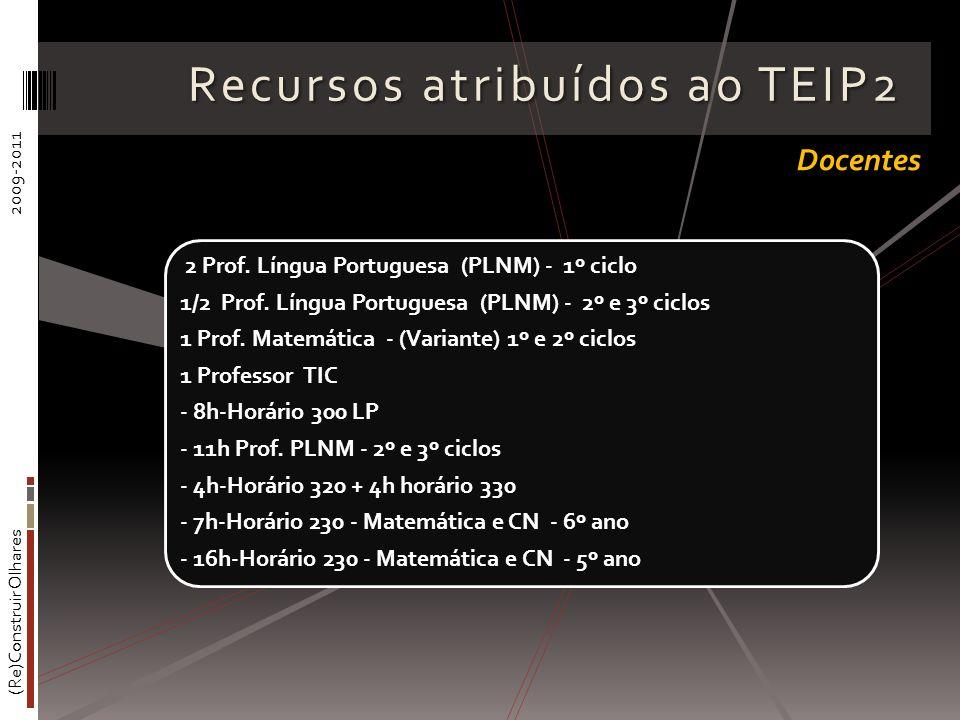 (Re)Construir Olhares2009-2011 Recursos atribuídos ao TEIP2 2 Prof. Língua Portuguesa (PLNM) - 1º ciclo 1/2 Prof. Língua Portuguesa (PLNM) - 2º e 3º c