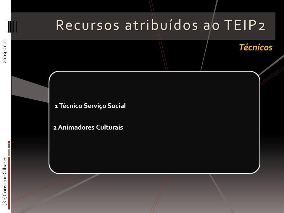 (Re)Construir Olhares2009-2011 Recursos atribuídos ao TEIP2 1 Técnico Serviço Social 2 Animadores Culturais Técnicos