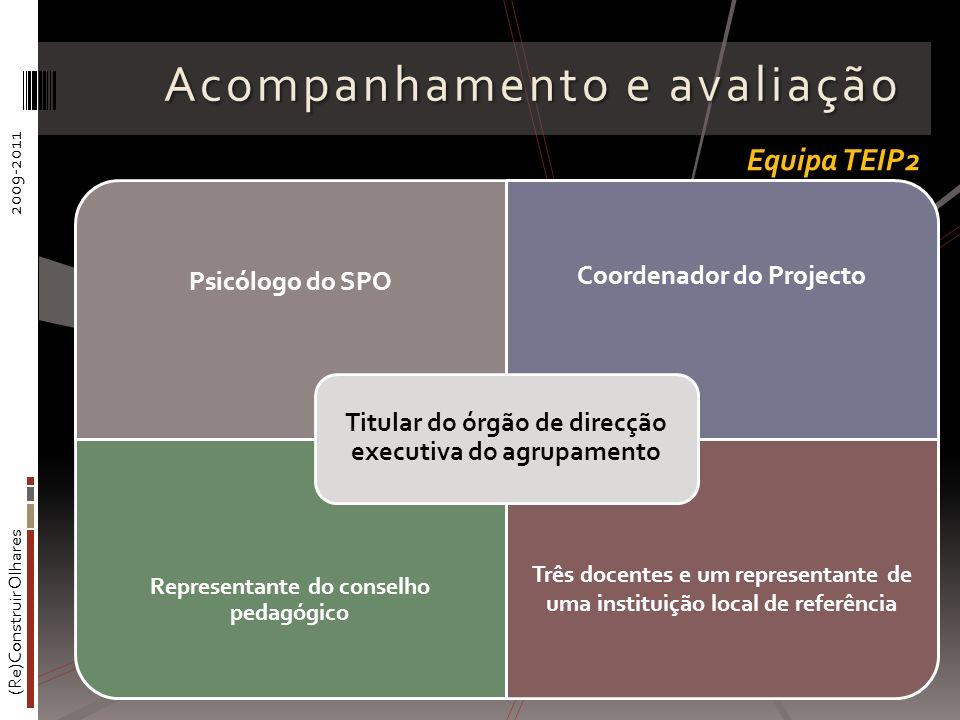 (Re)Construir Olhares2009-2011 Acompanhamento e avaliação Psicólogo do SPO Coordenador do Projecto Representante do conselho pedagógico Três docentes