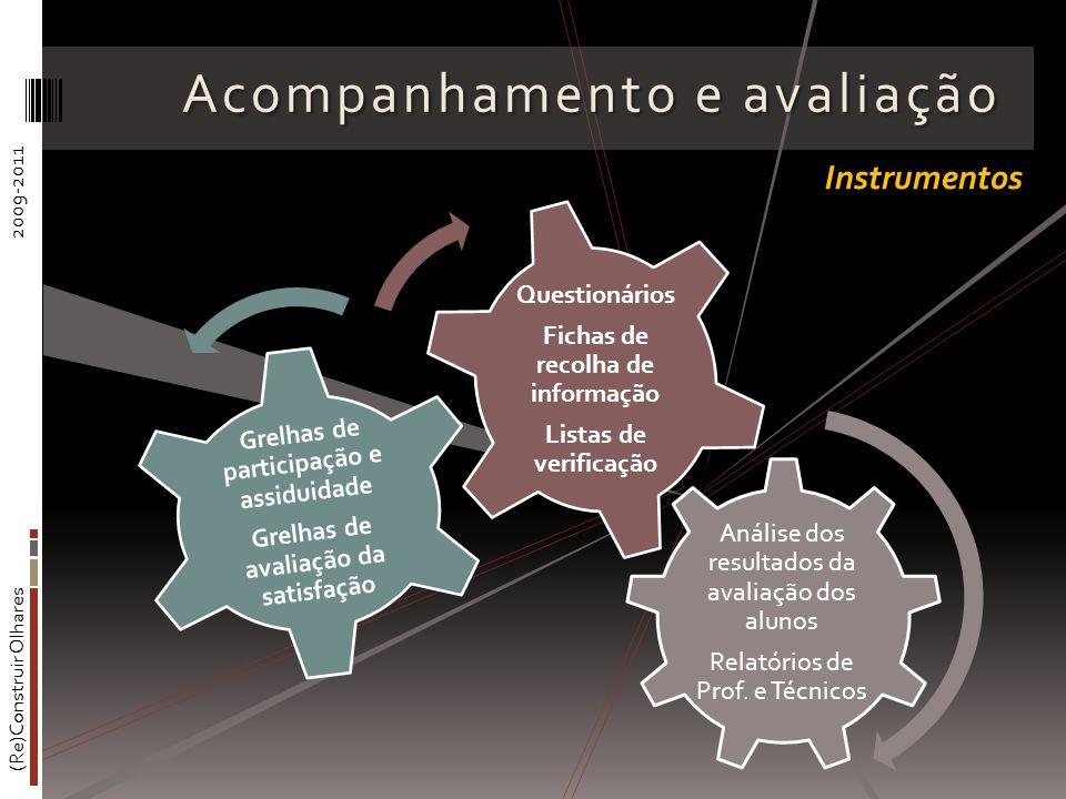 (Re)Construir Olhares2009-2011 Acompanhamento e avaliação Análise dos resultados da avaliação dos alunos Relatórios de Prof. e Técnicos Grelhas de par