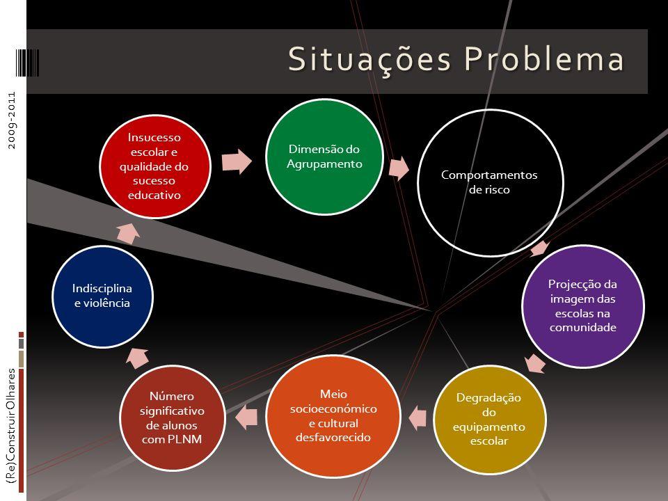(Re)Construir Olhares2009-2011 Situações Problema Dimensão do Agrupamento Comportamentos de risco Projecção da imagem das escolas na comunidade Degrad