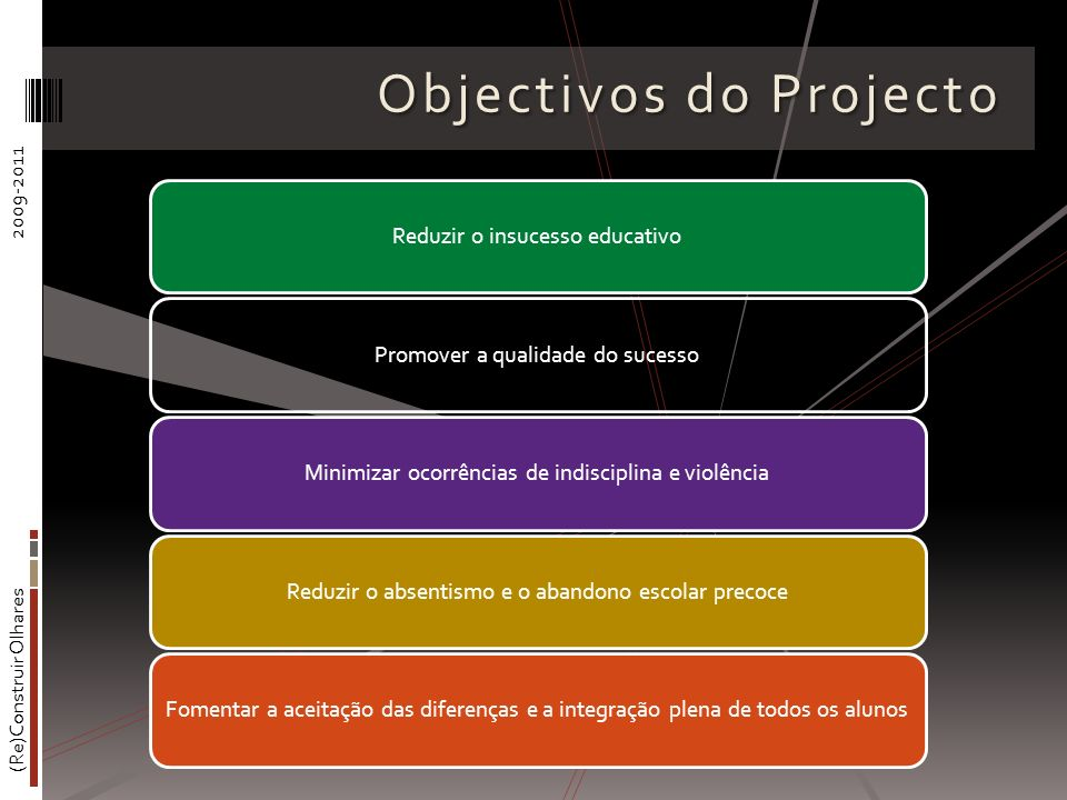 (Re)Construir Olhares2009-2011 Objectivos do Projecto Reduzir o insucesso educativoPromover a qualidade do sucessoMinimizar ocorrências de indisciplin