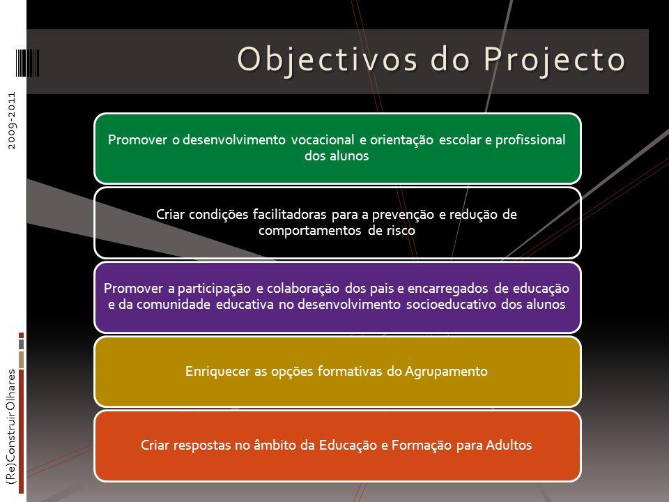 (Re)Construir Olhares2009-2011 Objectivos do Projecto Promover o desenvolvimento vocacional e orientação escolar e profissional dos alunos Criar condi