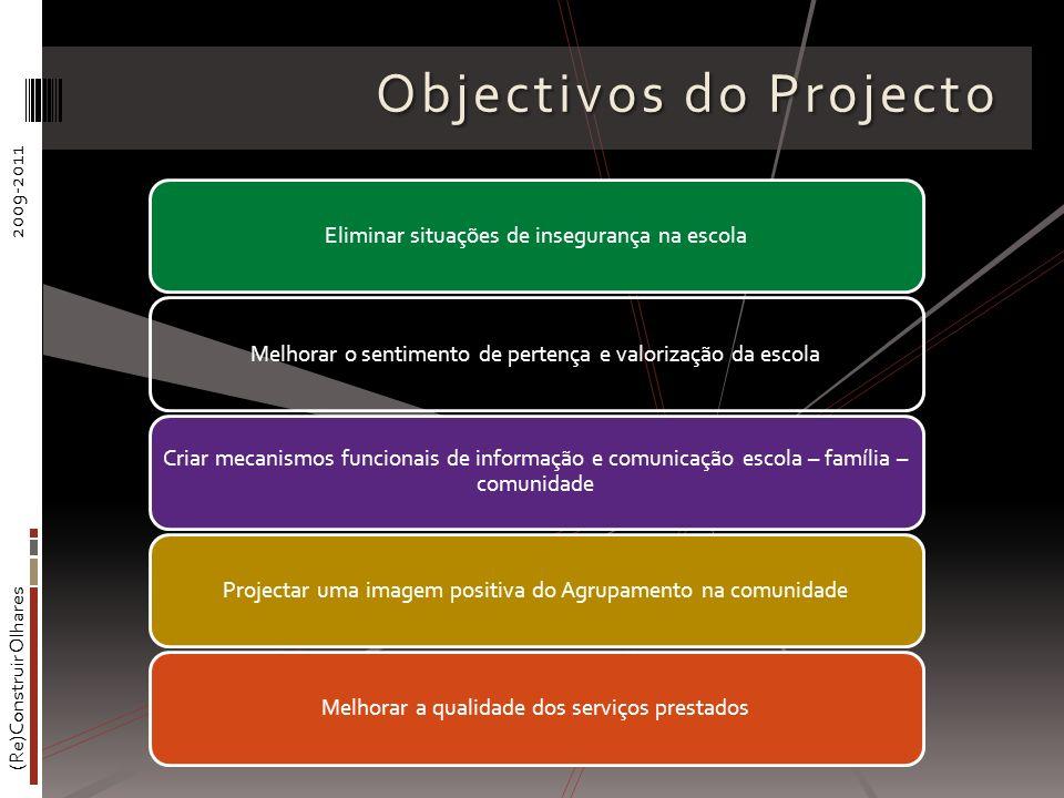 (Re)Construir Olhares2009-2011 Objectivos do Projecto Eliminar situações de insegurança na escolaMelhorar o sentimento de pertença e valorização da es