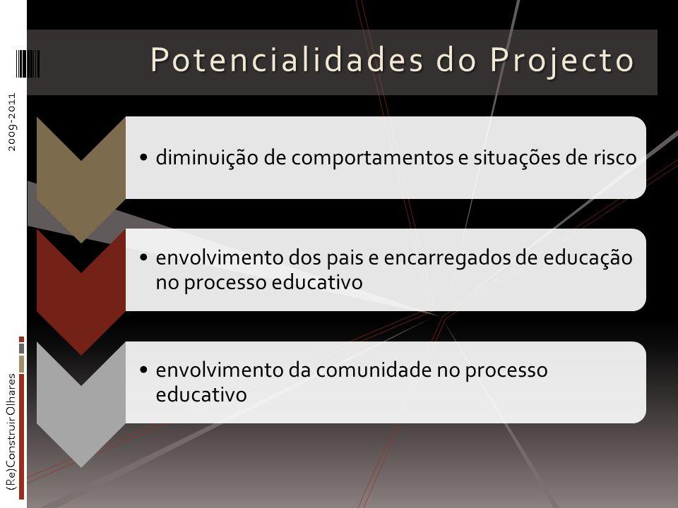 (Re)Construir Olhares2009-2011 Potencialidades do Projecto diminuição de comportamentos e situações de risco envolvimento dos pais e encarregados de e