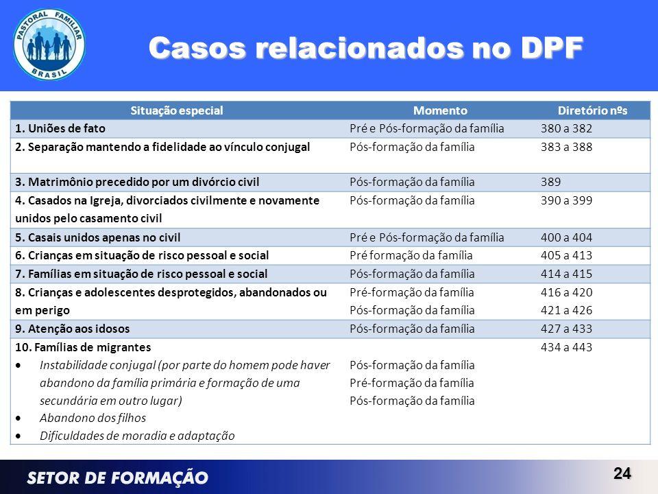 Casos relacionados no DPF 24 Situação especialMomentoDiretório nºs 1. Uniões de fatoPré e Pós-formação da família380 a 382 2. Separação mantendo a fid