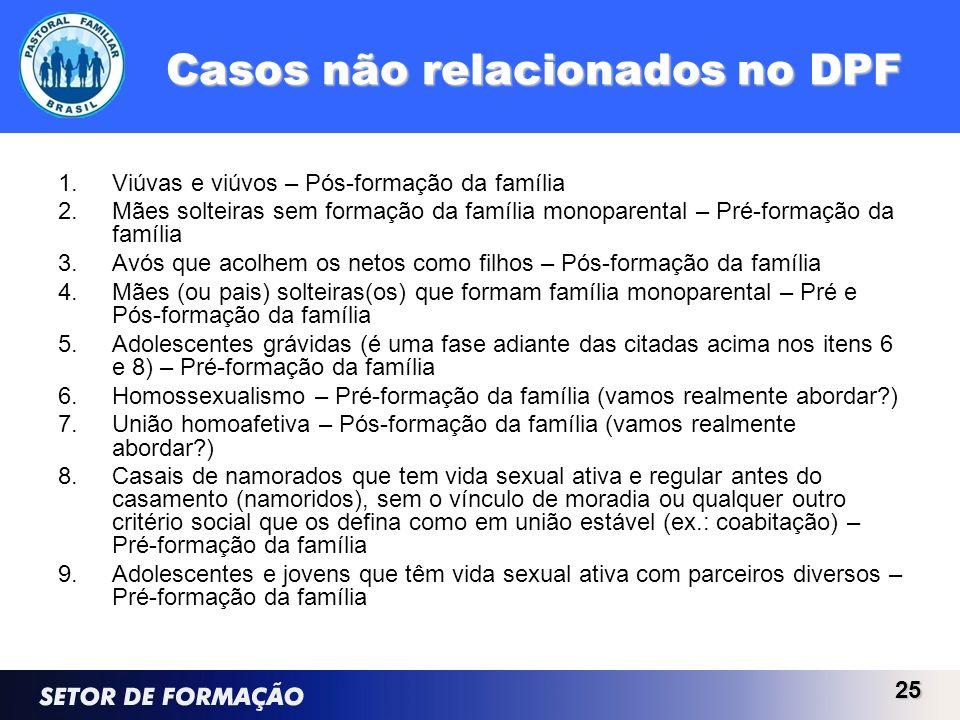 Casos não relacionados no DPF 1.Viúvas e viúvos – Pós-formação da família 2.Mães solteiras sem formação da família monoparental – Pré-formação da famí