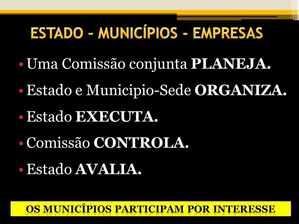 Uma Comissão conjunta PLANEJA. Estado e Municipio-Sede ORGANIZA. Estado EXECUTA. Comissão CONTROLA. Estado AVALIA.