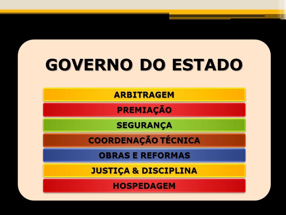 GOVERNO DO ESTADO ARBITRAGEM PREMIAÇÃO SEGURANÇA COORDENAÇÃO TÉCNICA OBRAS E REFORMAS JUSTIÇA & DISCIPLINA HOSPEDAGEM