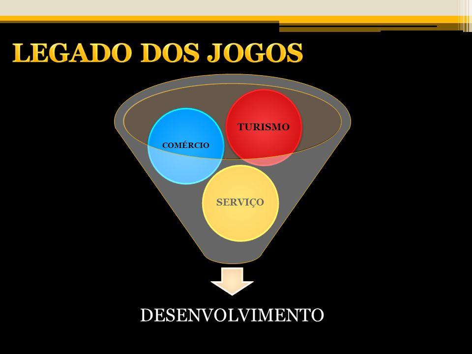DESENVOLVIMENTO SERVIÇO COMÉRCIO TURISMO