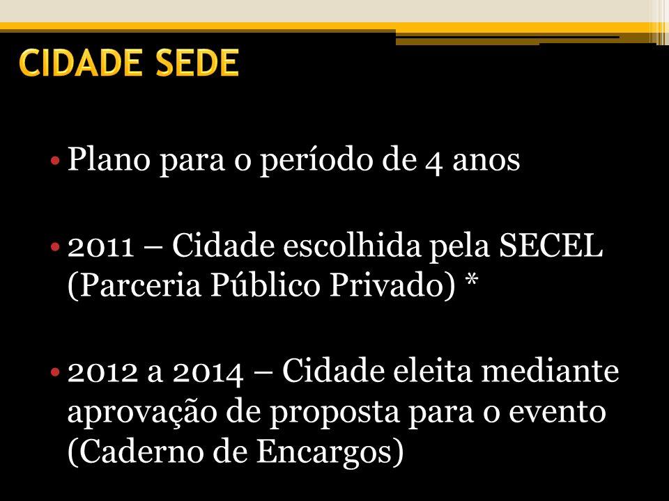Plano para o período de 4 anos 2011 – Cidade escolhida pela SECEL (Parceria Público Privado) * 2012 a 2014 – Cidade eleita mediante aprovação de proposta para o evento (Caderno de Encargos)