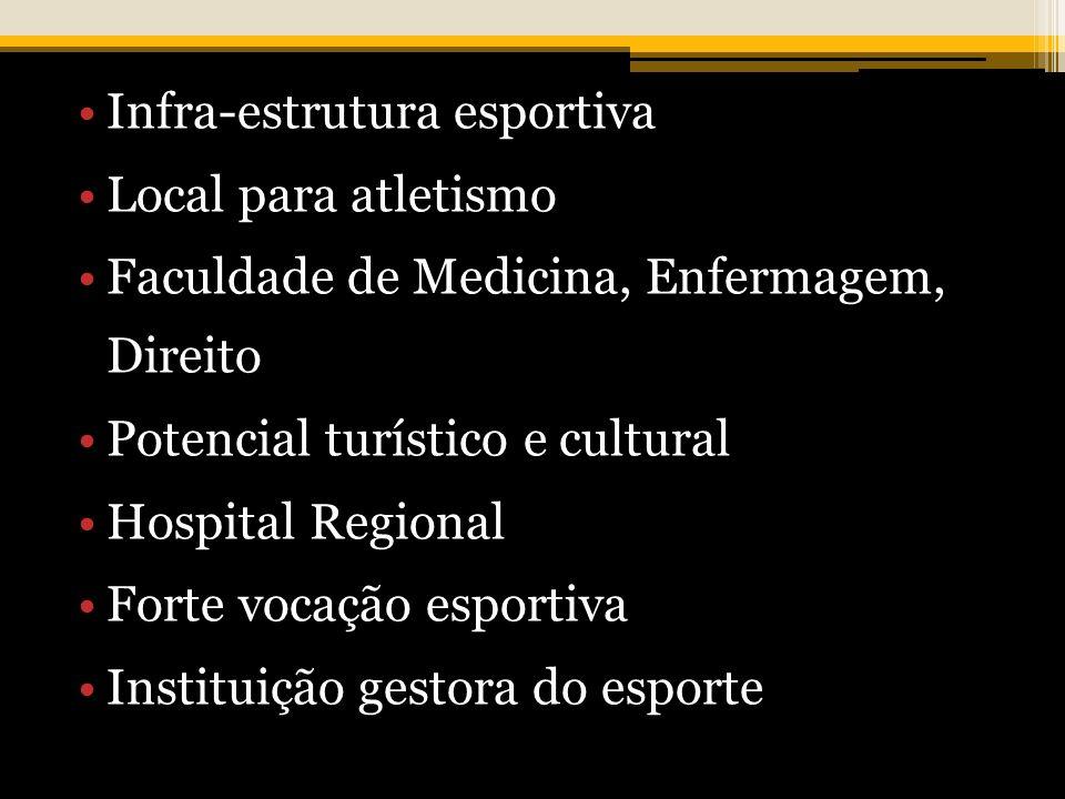 Infra-estrutura esportiva Local para atletismo Faculdade de Medicina, Enfermagem, Direito Potencial turístico e cultural Hospital Regional Forte vocação esportiva Instituição gestora do esporte