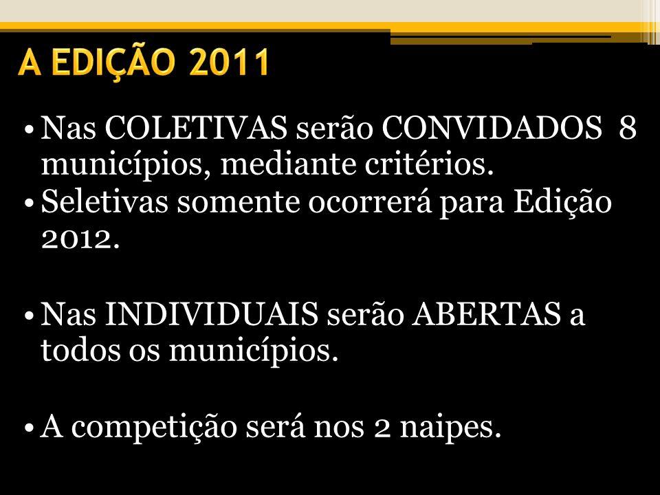 Nas COLETIVAS serão CONVIDADOS 8 municípios, mediante critérios. Seletivas somente ocorrerá para Edição 2012. Nas INDIVIDUAIS serão ABERTAS a todos os