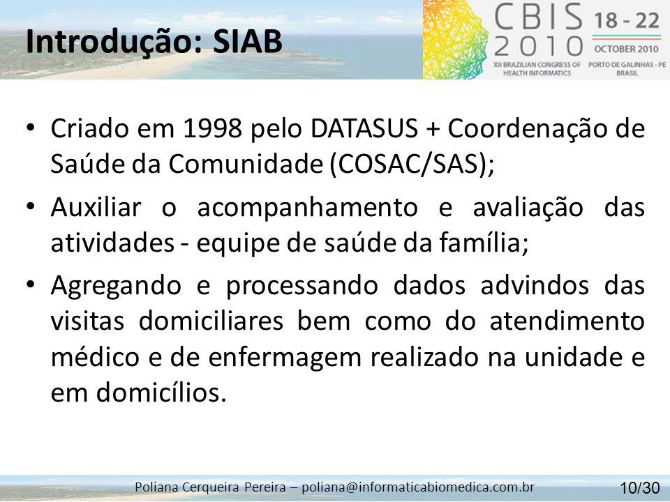 Introdução: SIAB Poliana Cerqueira Pereira – poliana@informaticabiomedica.com.br Criado em 1998 pelo DATASUS + Coordenação de Saúde da Comunidade (COS