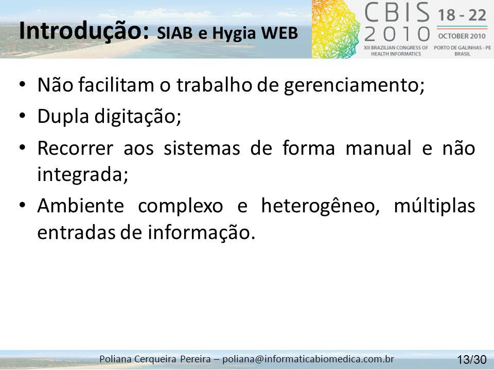 Introdução: SIAB e Hygia WEB Poliana Cerqueira Pereira – poliana@informaticabiomedica.com.br Não facilitam o trabalho de gerenciamento; Dupla digitaçã