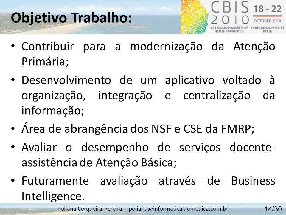 Objetivo Trabalho: Poliana Cerqueira Pereira – poliana@informaticabiomedica.com.br Contribuir para a modernização da Atenção Primária; Desenvolvimento