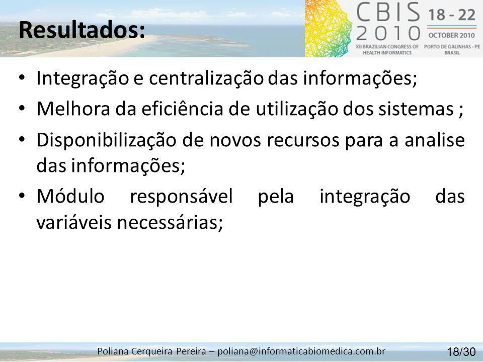 Resultados: Poliana Cerqueira Pereira – poliana@informaticabiomedica.com.br Integração e centralização das informações; Melhora da eficiência de utili