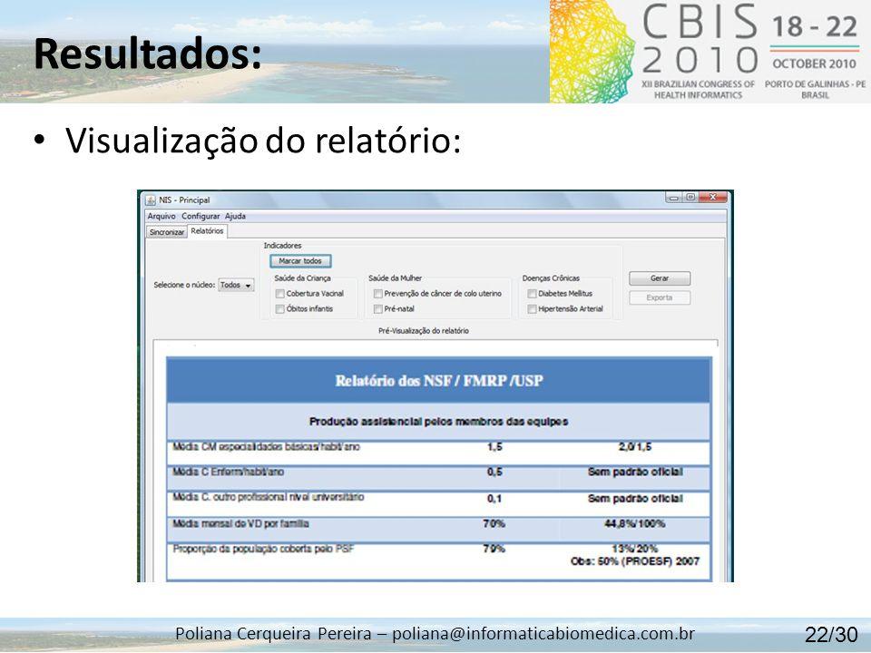 Resultados: Poliana Cerqueira Pereira – poliana@informaticabiomedica.com.br BI: Bussiness Intelligence.