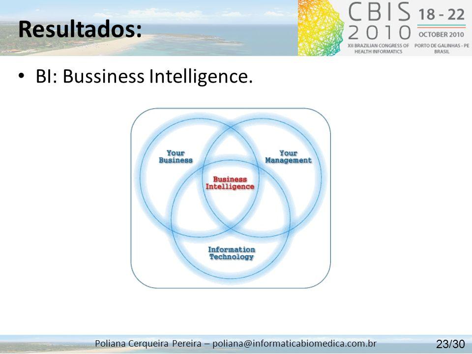 Resultados: Poliana Cerqueira Pereira – poliana@informaticabiomedica.com.br BI: Bussiness Intelligence. 23/30