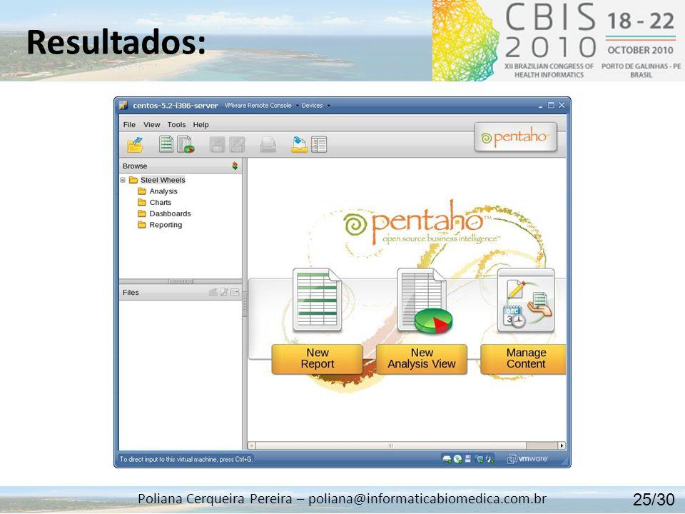 Resultados: Poliana Cerqueira Pereira – poliana@informaticabiomedica.com.br 25/30