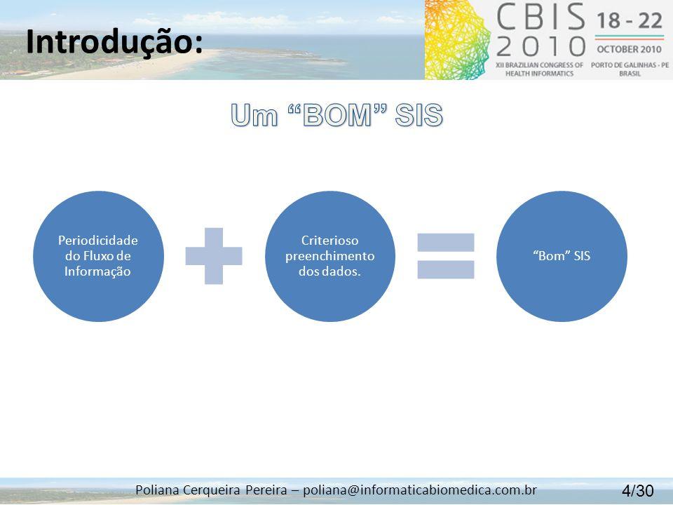 Introdução: Poliana Cerqueira Pereira – poliana@informaticabiomedica.com.br Periodicidade do Fluxo de Informação Criterioso preenchimento dos dados. B