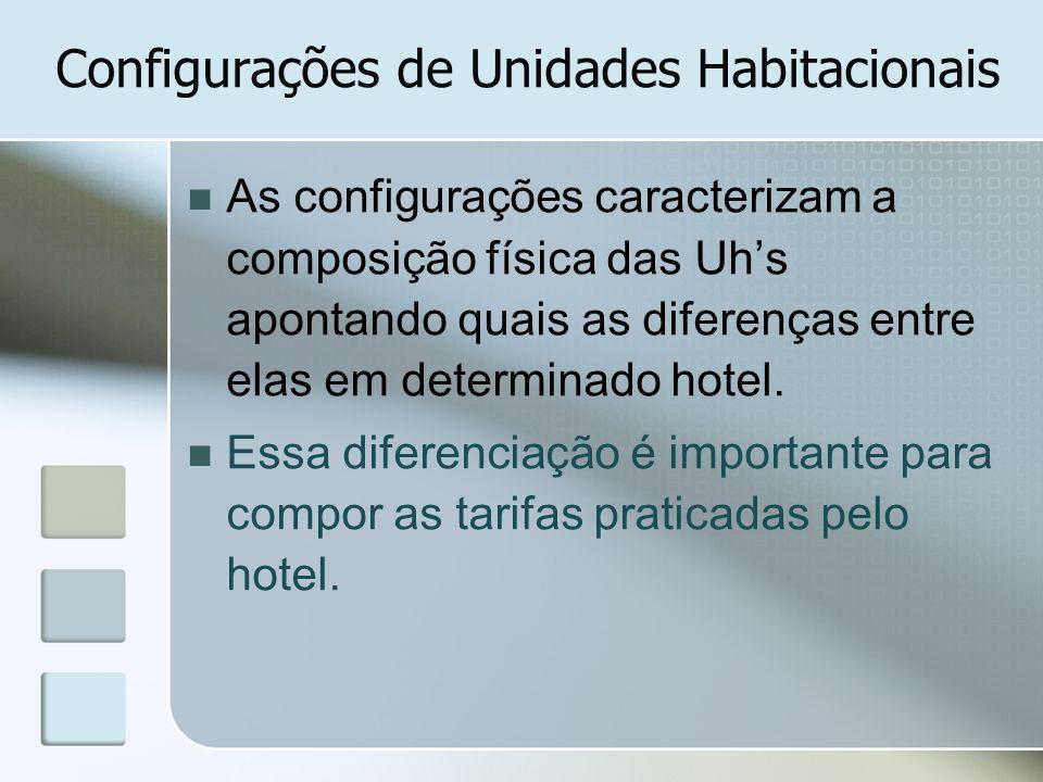 Configurações de Unidades Habitacionais As configurações caracterizam a composição física das Uhs apontando quais as diferenças entre elas em determin