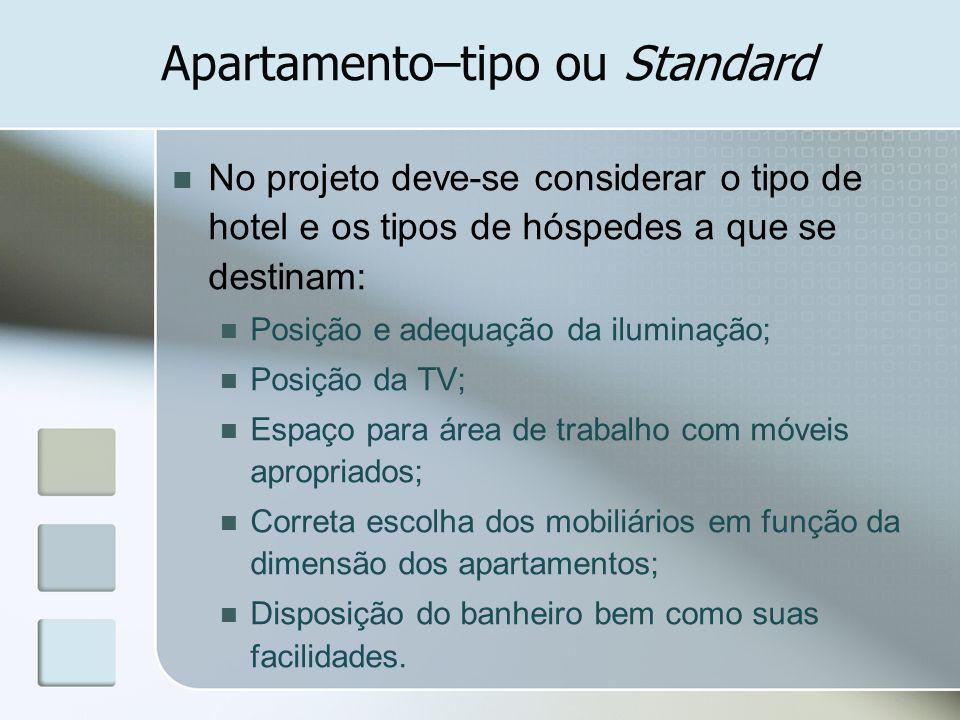 Apartamento–tipo ou Standard No projeto deve-se considerar o tipo de hotel e os tipos de hóspedes a que se destinam: Posição e adequação da iluminação