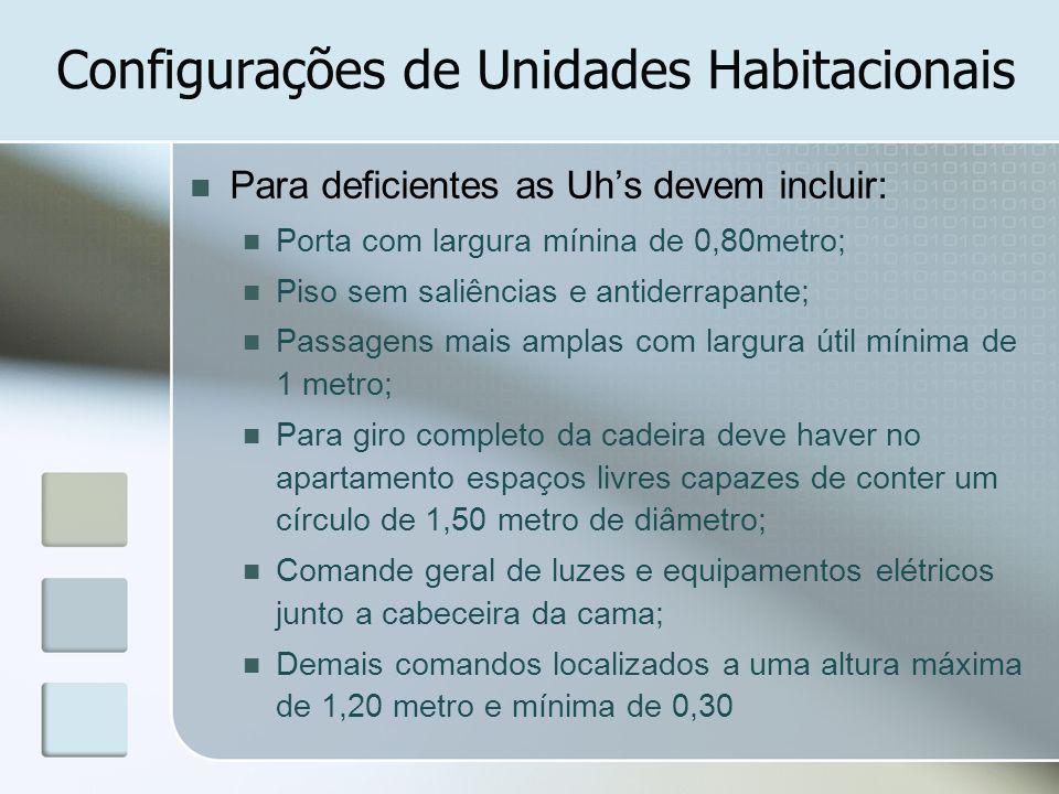 Para deficientes as Uhs devem incluir: Porta com largura mínina de 0,80metro; Piso sem saliências e antiderrapante; Passagens mais amplas com largura