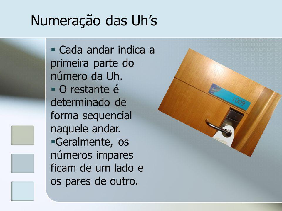Numeração das Uhs Cada andar indica a primeira parte do número da Uh. O restante é determinado de forma sequencial naquele andar. Geralmente, os númer