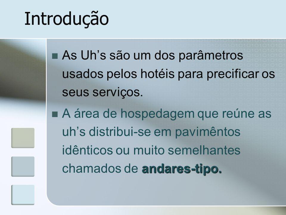 Introdução As Uhs são um dos parâmetros usados pelos hotéis para precificar os seus serviços. andares-tipo. A área de hospedagem que reúne as uhs dist