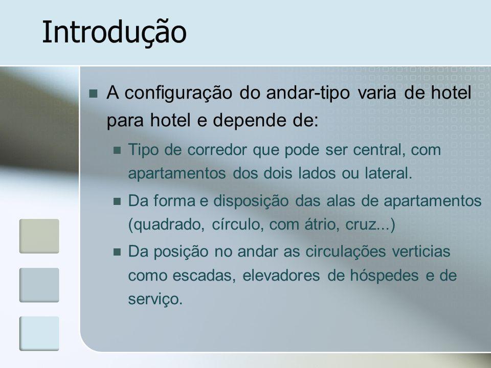 Introdução A configuração do andar-tipo varia de hotel para hotel e depende de: Tipo de corredor que pode ser central, com apartamentos dos dois lados