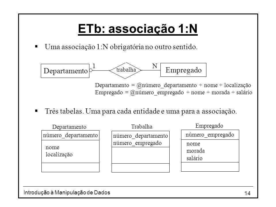 14 Introdução à Manipulação de Dados ETb: associação 1:N Uma associação 1:N obrigatória no outro sentido. Três tabelas. Uma para cada entidade e uma p