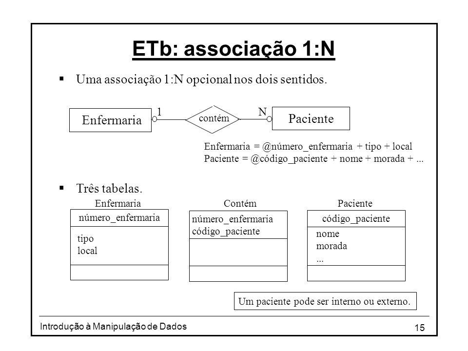 15 Introdução à Manipulação de Dados ETb: associação 1:N Uma associação 1:N opcional nos dois sentidos. Três tabelas. Enfermaria Paciente 1 N contém E