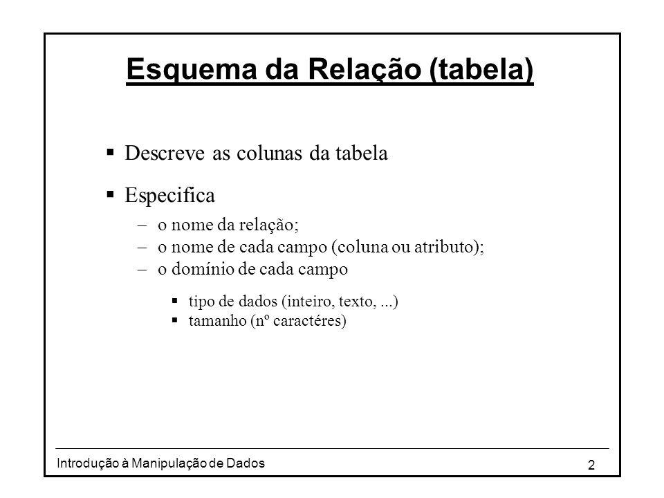 2 Introdução à Manipulação de Dados Esquema da Relação (tabela) Descreve as colunas da tabela Especifica o nome da relação; o nome de cada campo (colu