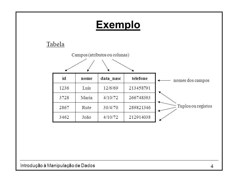 4 Introdução à Manipulação de Dados Exemplo idnomedata_nasctelefone 1236Luís12/6/69213458791 3728Maria4/10/72266748393 2867Rute30/4/70289821346 3462João4/10/72212914038 Campos (atributos ou colunas) nomes dos campos Tuplos ou registos Tabela