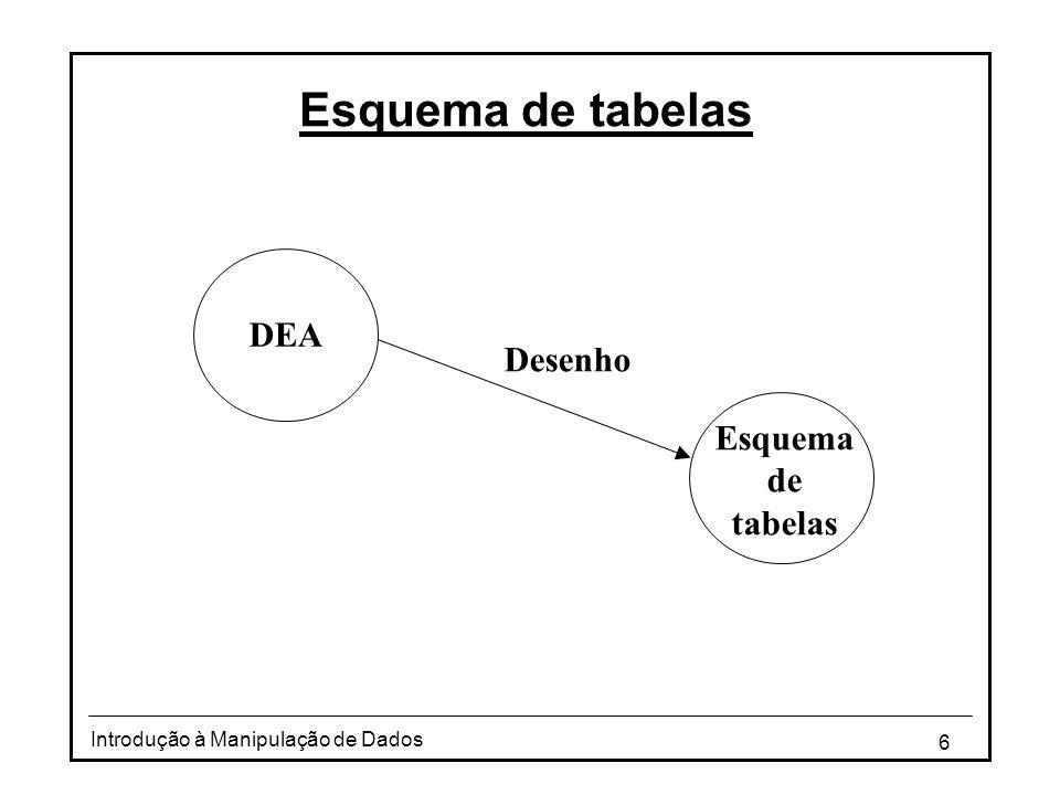 6 Introdução à Manipulação de Dados Esquema de tabelas DEA Esquema de tabelas Desenho